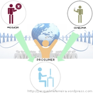 producer consumer prosumer web